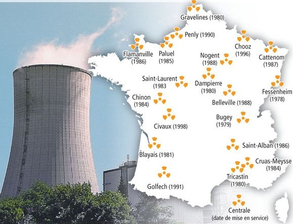 Formation nucléaire - France
